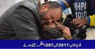 Balochistan: 297 terror attacks occurred in 2017