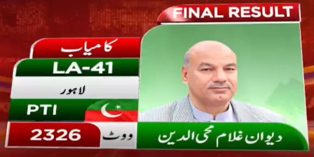 Final Result PTI 2326 Votes Se Jeet Gayi