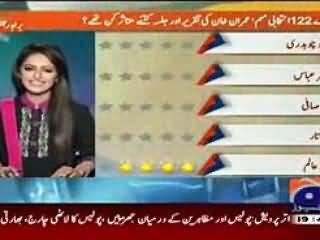Geo News Panel Analysis on Imran Khan's Jalsa- How Effective Was It?